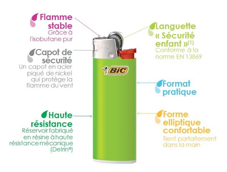 picto-bic-briquet-mini-caracteristique-techniques