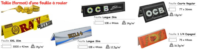 feuille a rouler taille, taille feuille à rouler, feuille a rouler ¼, taille rolls ocb, longeur feuille à rouler, nombre feuille ocb slim, feuille raw xxl, feuille a rouler quelle taille choisir, type papier à rouler, achat feuille a rouler
