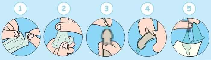 Guide utilisation préservatif Skyn Original, Durex Classic Jean, Manix SUper Easy Fit bleu, mode emploi préservatif