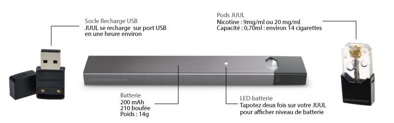 JUUL, descriptif JUUL, cartouche juul, pod juul, juul, pod, compatible vaze, ecigarette, cigarette electronique, pod mod, electronique cigarette